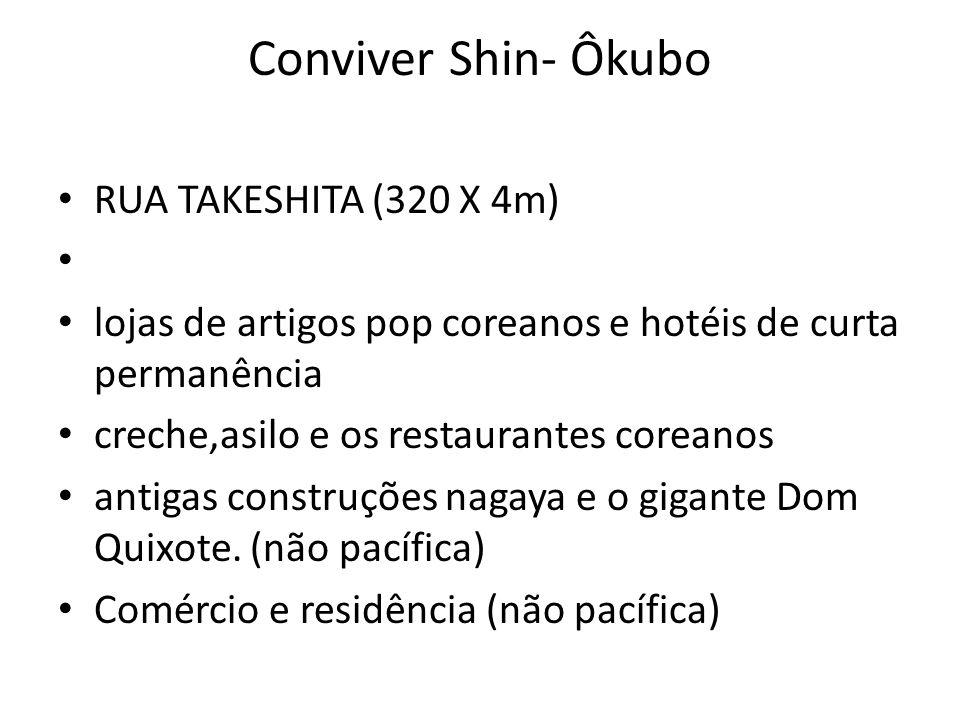 Conviver Shin- Ôkubo RUA TAKESHITA (320 X 4m)