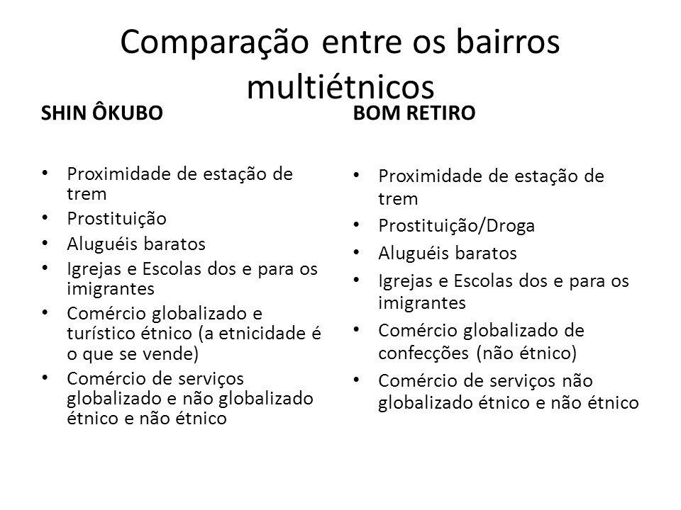 Comparação entre os bairros multiétnicos
