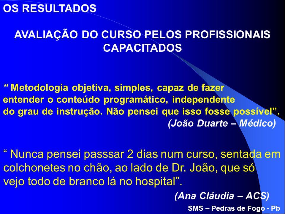 AVALIAÇÃO DO CURSO PELOS PROFISSIONAIS CAPACITADOS