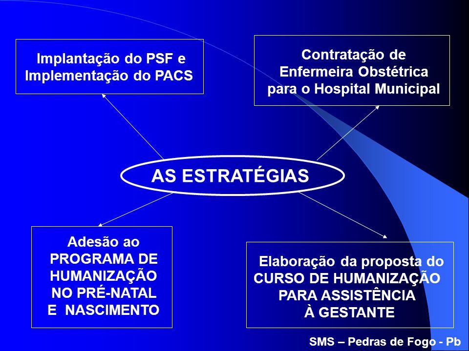 Contratação de Enfermeira Obstétrica para o Hospital Municipal