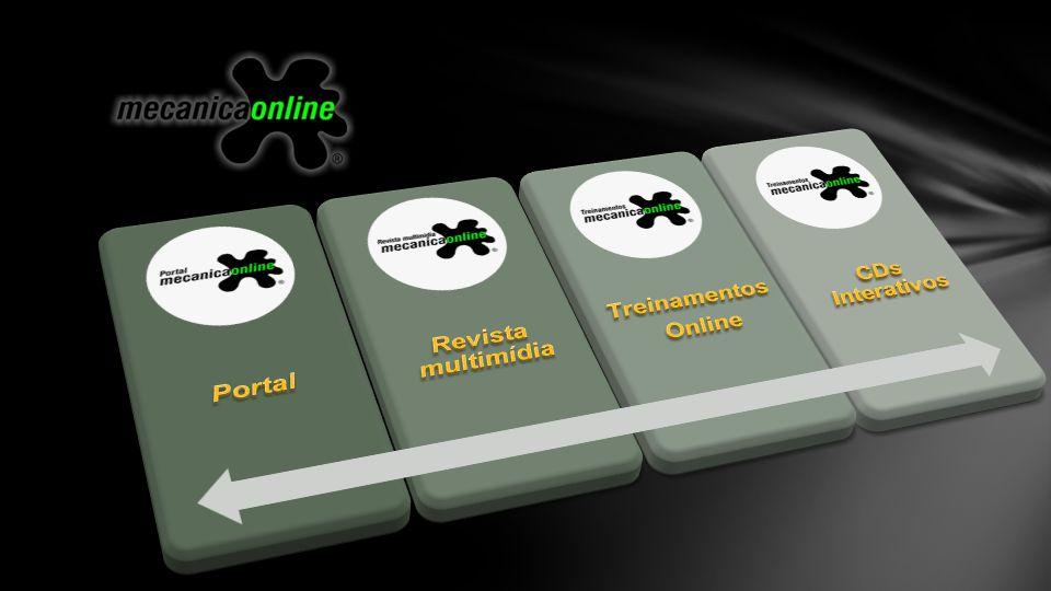 Portal Revista multimídia Treinamentos Online CDs Interativos