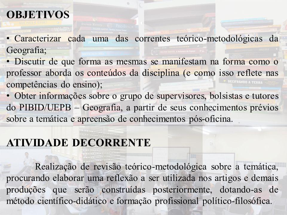 OBJETIVOS ATIVIDADE DECORRENTE