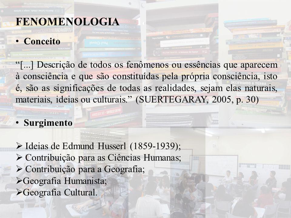 FENOMENOLOGIA Conceito