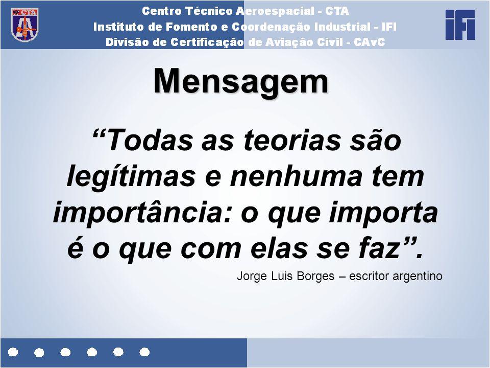 Mensagem Todas as teorias são legítimas e nenhuma tem importância: o que importa é o que com elas se faz .