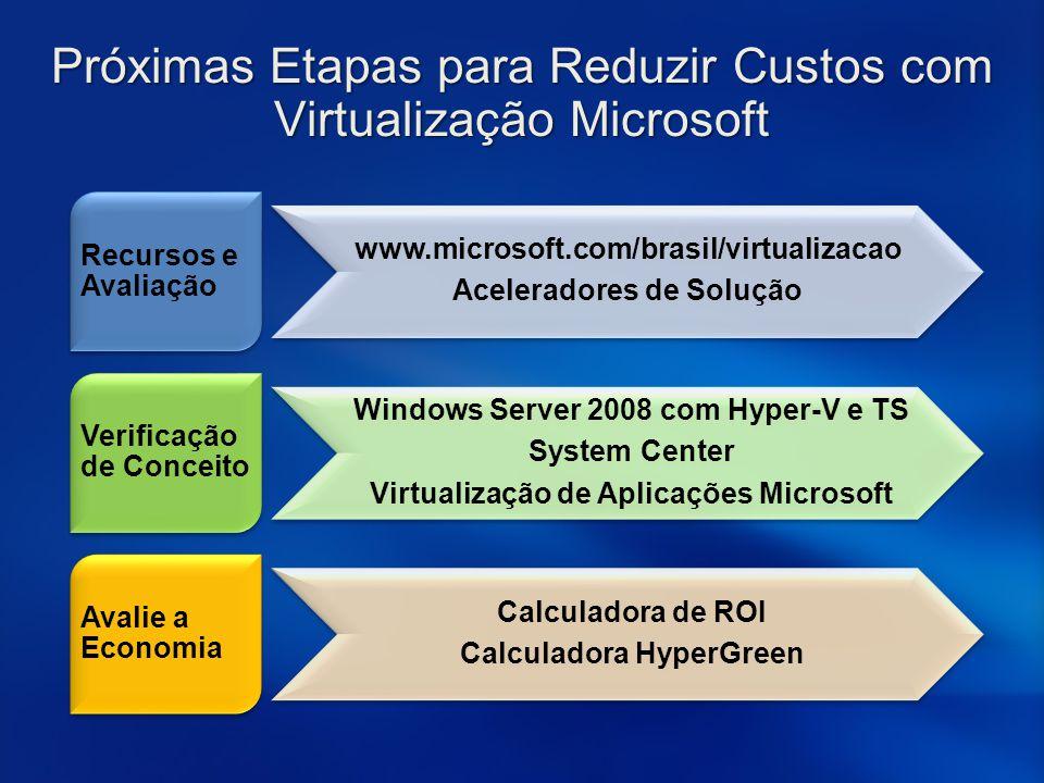 Próximas Etapas para Reduzir Custos com Virtualização Microsoft