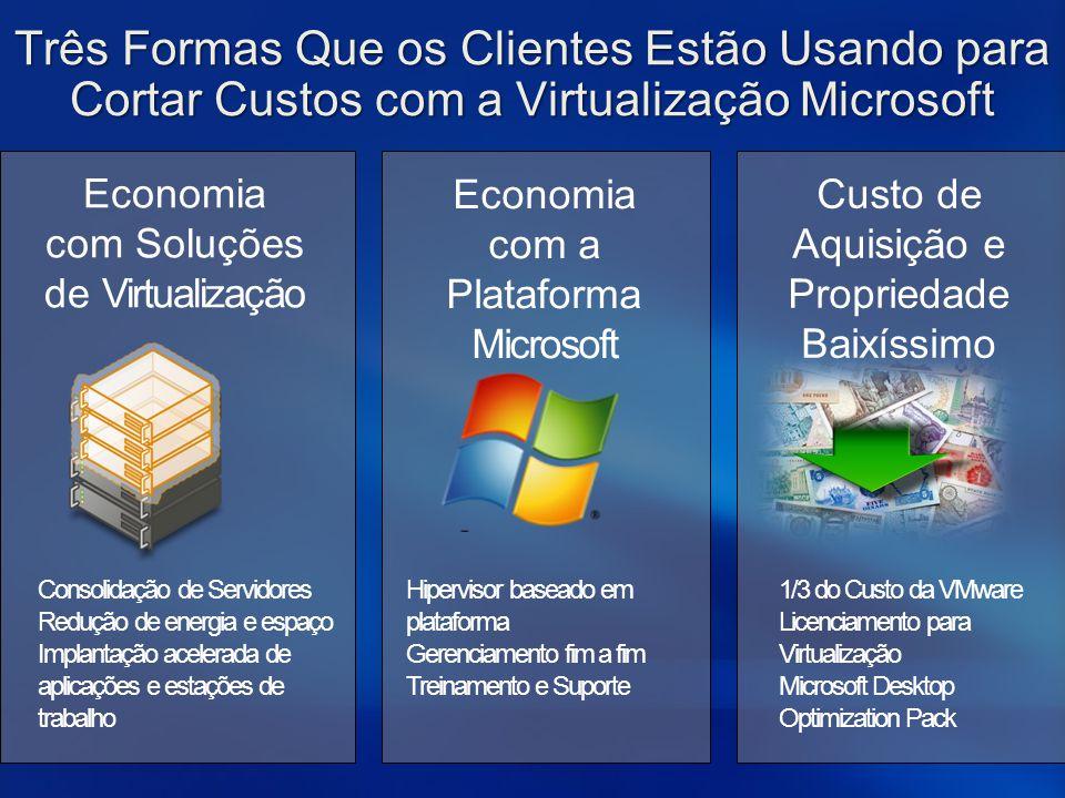 Três Formas Que os Clientes Estão Usando para Cortar Custos com a Virtualização Microsoft