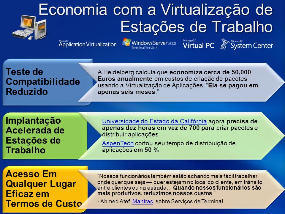 Economia com a Virtualização de Estações de Trabalho