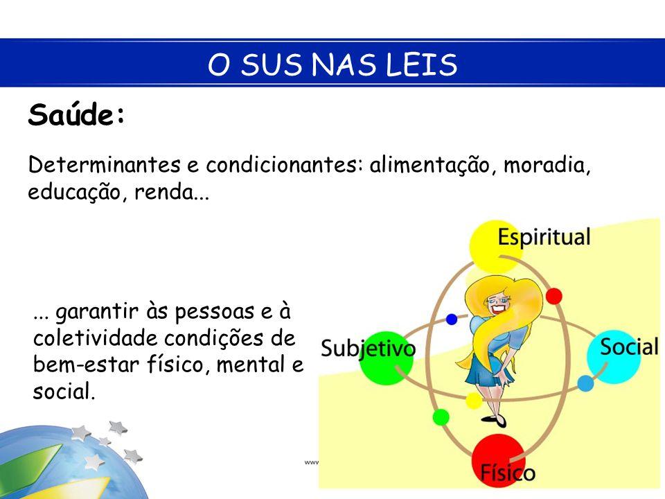 O SUS NAS LEIS Saúde: Determinantes e condicionantes: alimentação, moradia, educação, renda...