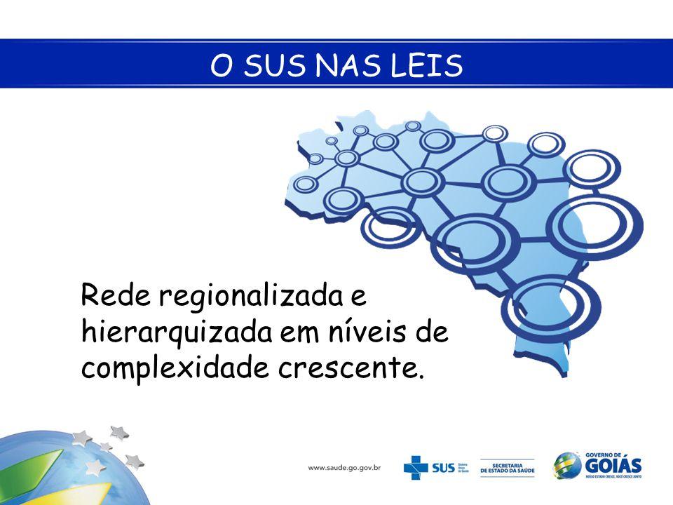 O SUS NAS LEIS Rede regionalizada e hierarquizada em níveis de complexidade crescente.