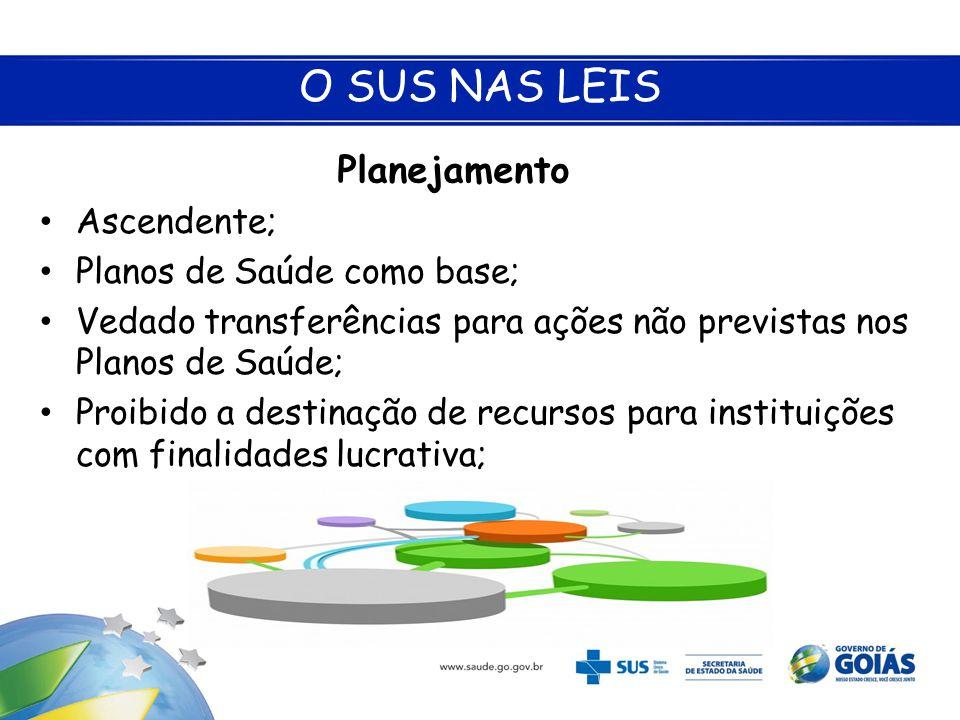O SUS NAS LEIS Planejamento Ascendente; Planos de Saúde como base;
