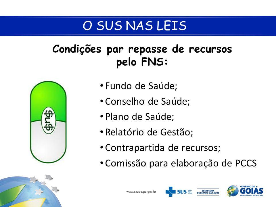Condições par repasse de recursos pelo FNS: