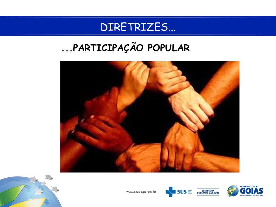 DIRETRIZES... ...PARTICIPAÇÃO POPULAR
