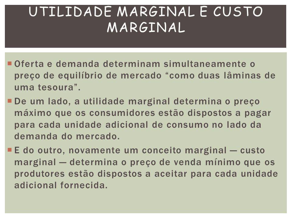 Utilidade Marginal e Custo Marginal