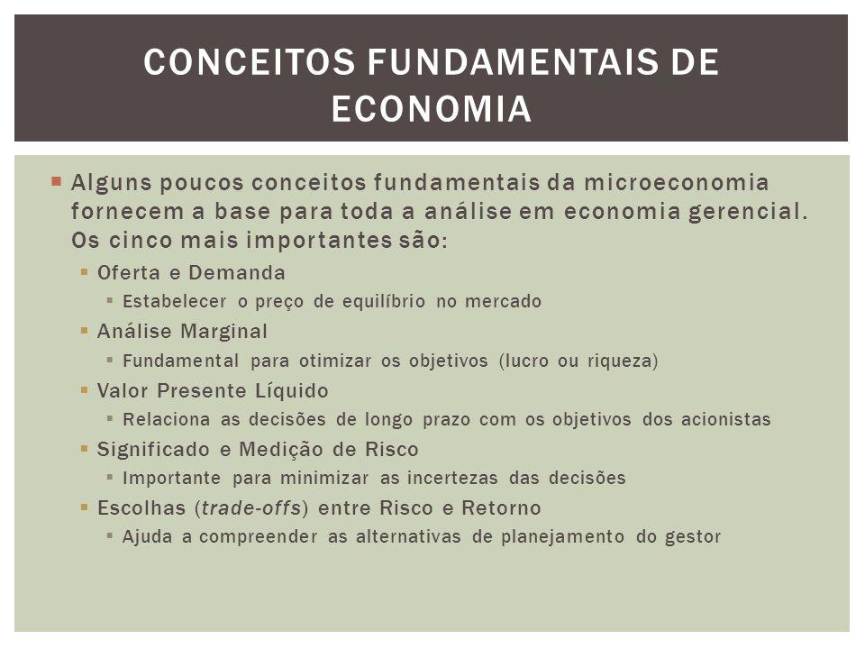 Conceitos Fundamentais de Economia