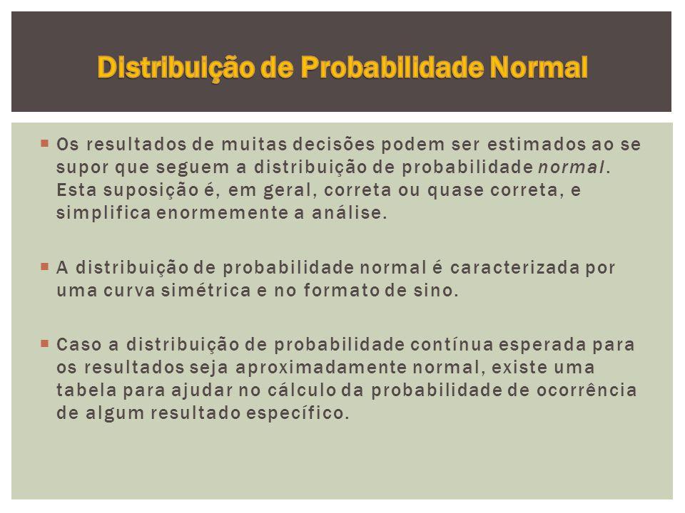 Distribuição de Probabilidade Normal