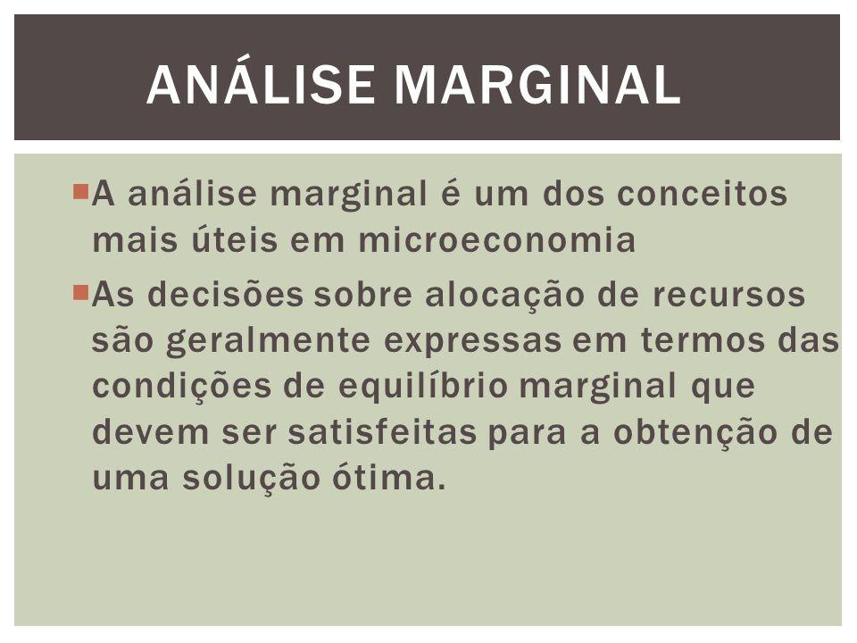 Análise Marginal A análise marginal é um dos conceitos mais úteis em microeconomia.