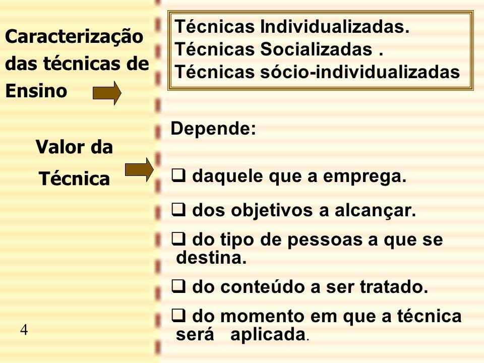 Técnicas Individualizadas. Técnicas Socializadas .