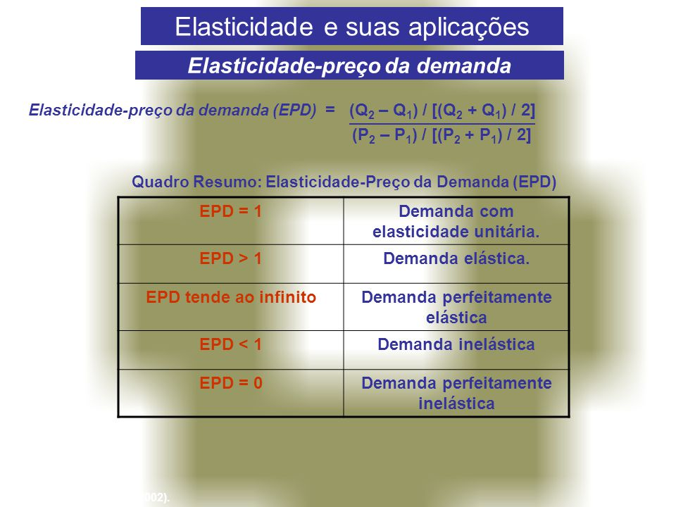 Elasticidade e suas aplicações