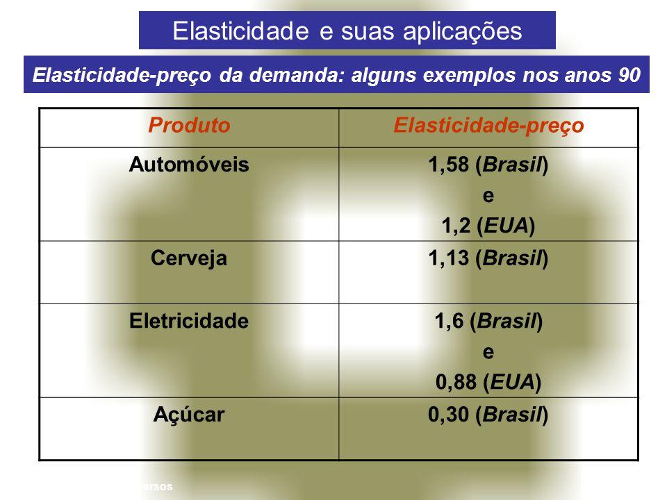 Elasticidade-preço da demanda: alguns exemplos nos anos 90