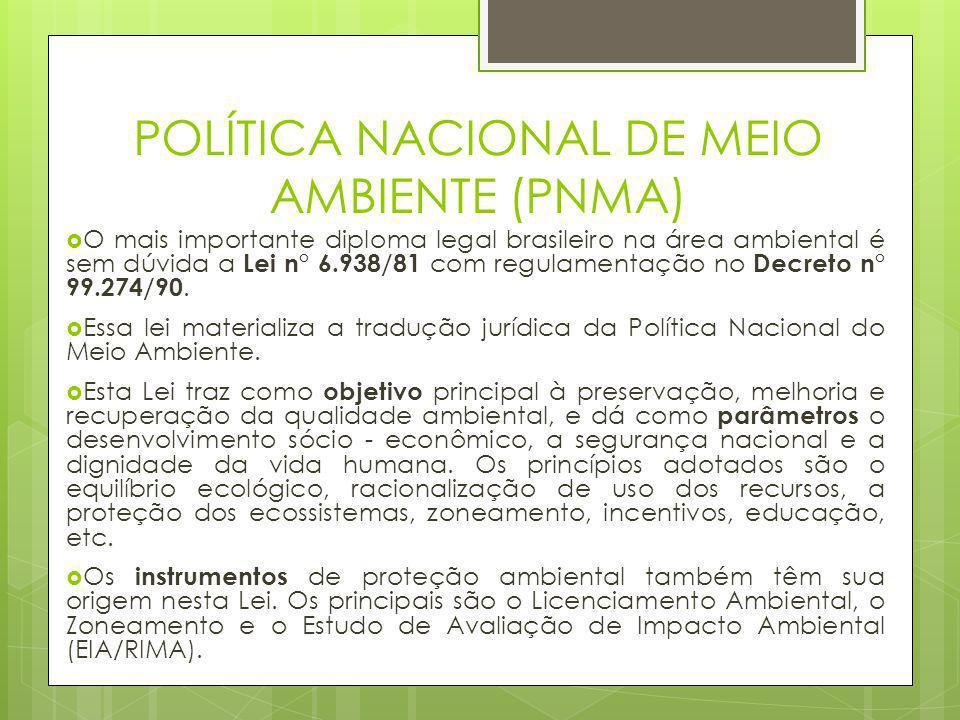 POLÍTICA NACIONAL DE MEIO AMBIENTE (PNMA)