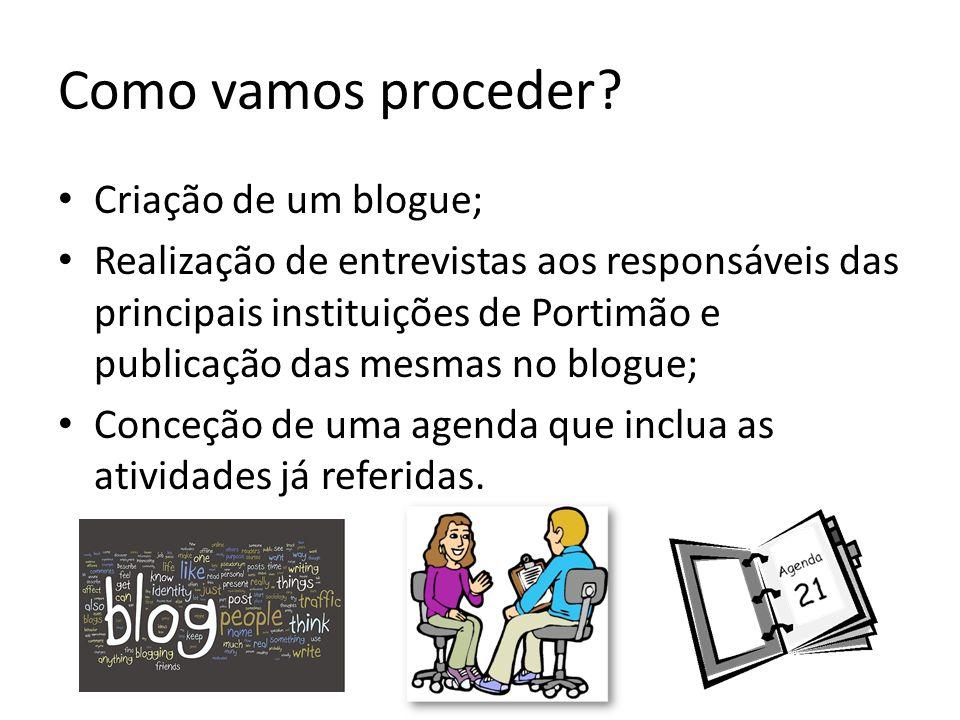 Como vamos proceder Criação de um blogue;