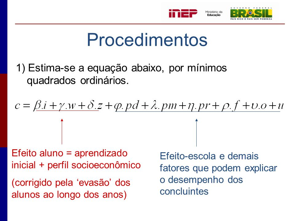 Procedimentos 1) Estima-se a equação abaixo, por mínimos quadrados ordinários. Efeito aluno = aprendizado inicial + perfil socioeconômico.