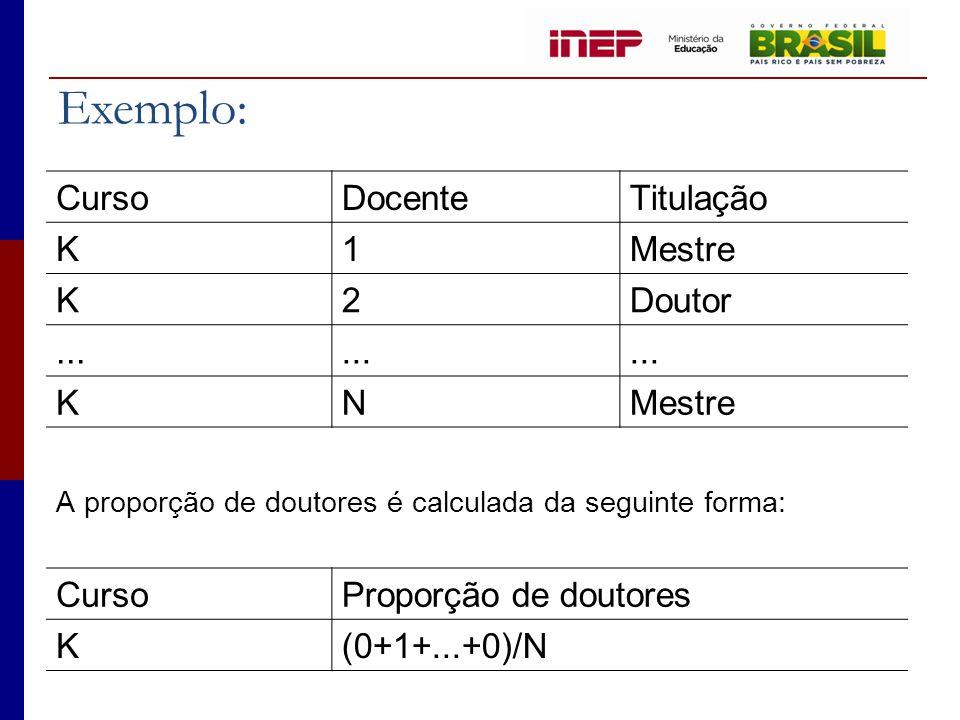 Exemplo: Curso Docente Titulação K 1 Mestre 2 Doutor ... N