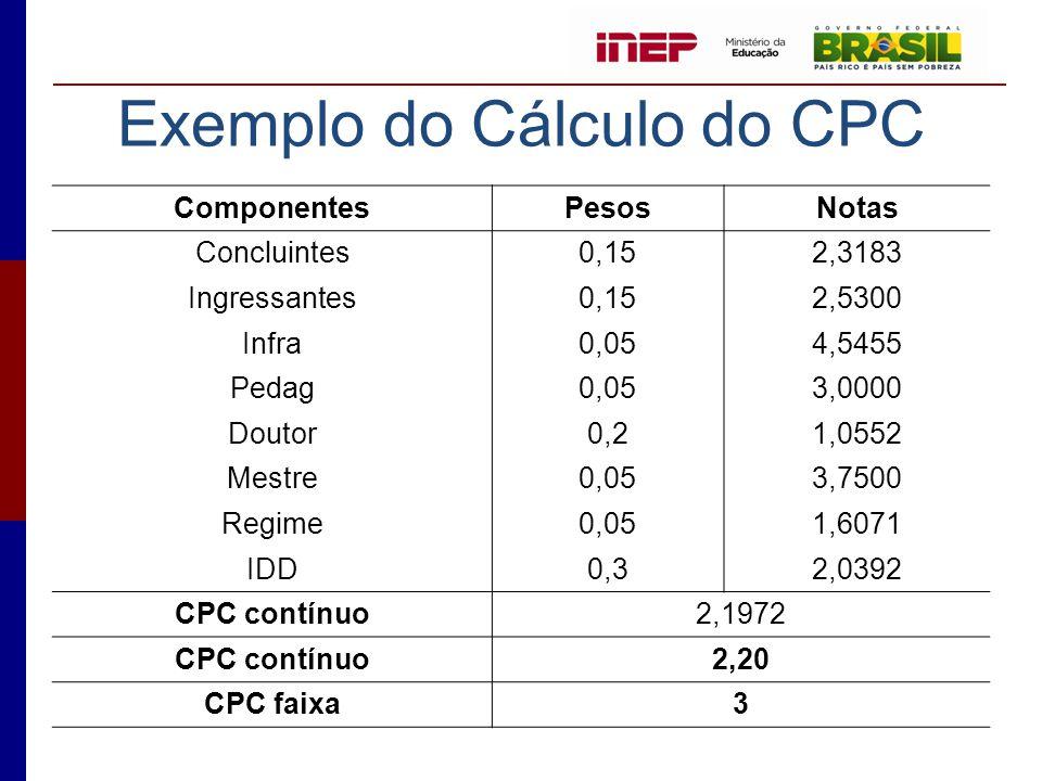 Exemplo do Cálculo do CPC