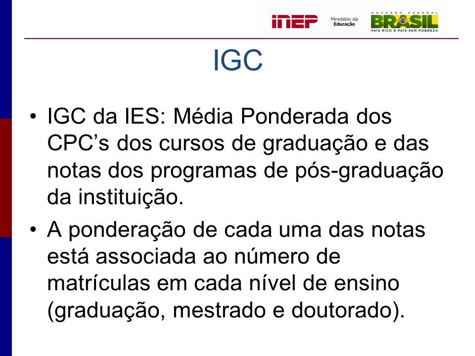 IGC IGC da IES: Média Ponderada dos CPC's dos cursos de graduação e das notas dos programas de pós-graduação da instituição.