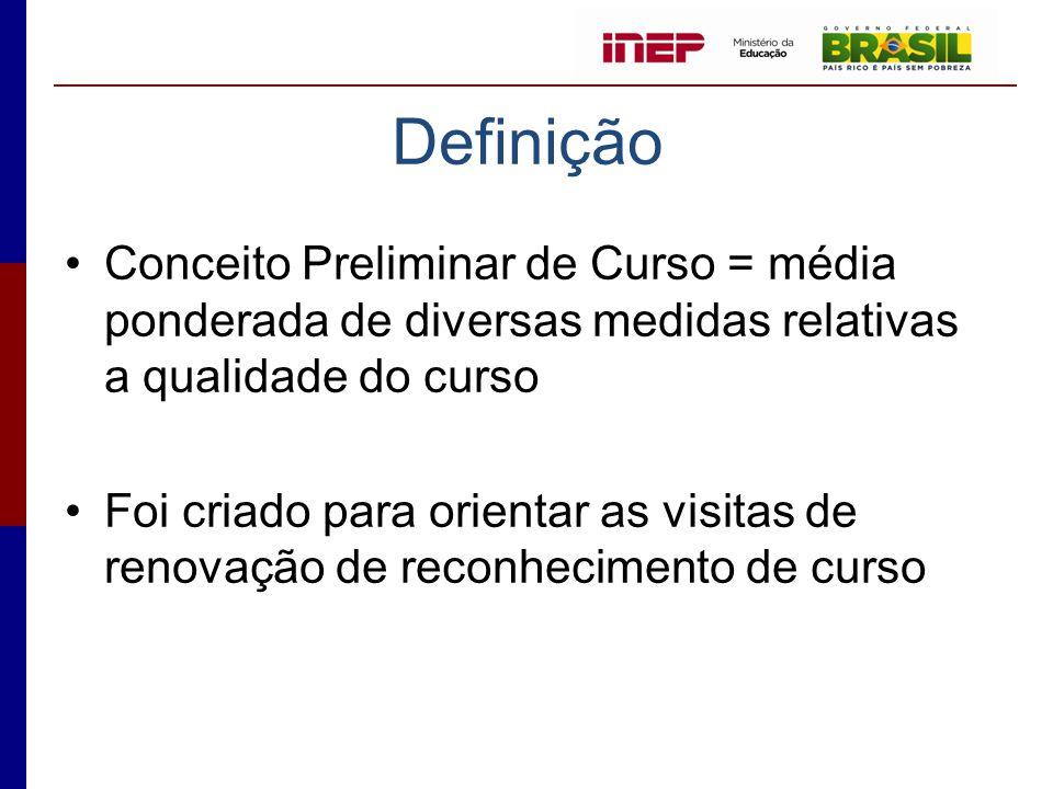 Definição Conceito Preliminar de Curso = média ponderada de diversas medidas relativas a qualidade do curso.
