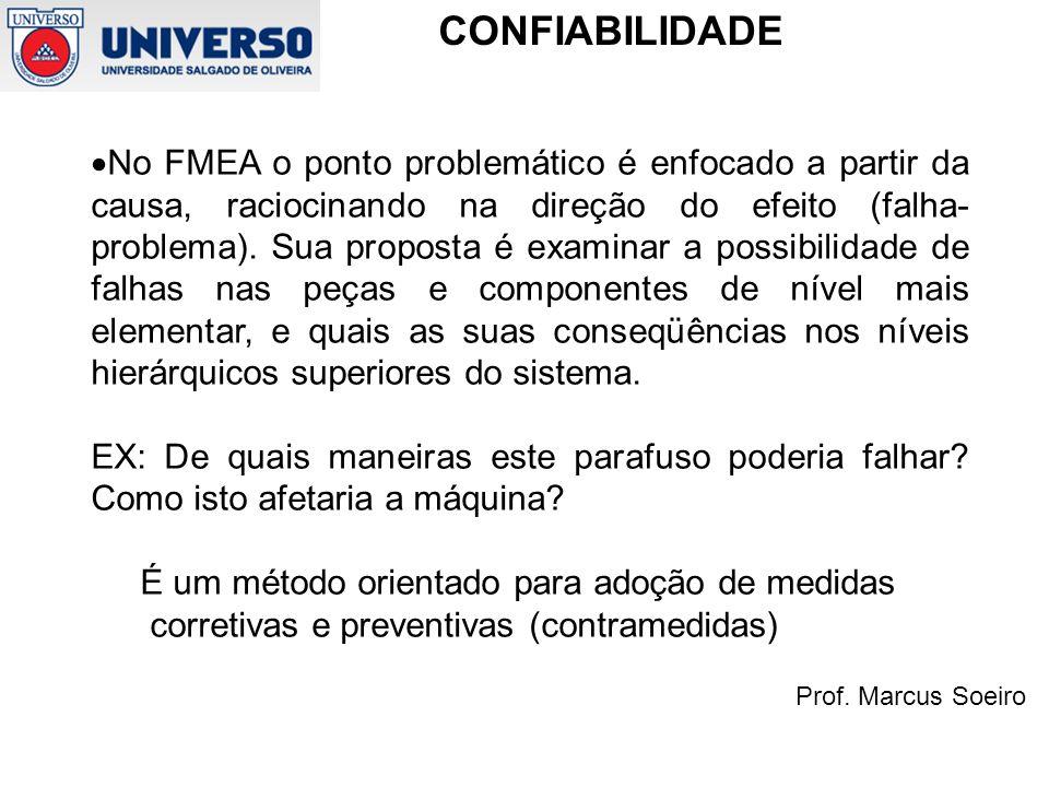 No FMEA o ponto problemático é enfocado a partir da causa, raciocinando na direção do efeito (falha-problema). Sua proposta é examinar a possibilidade de falhas nas peças e componentes de nível mais elementar, e quais as suas conseqüências nos níveis hierárquicos superiores do sistema.