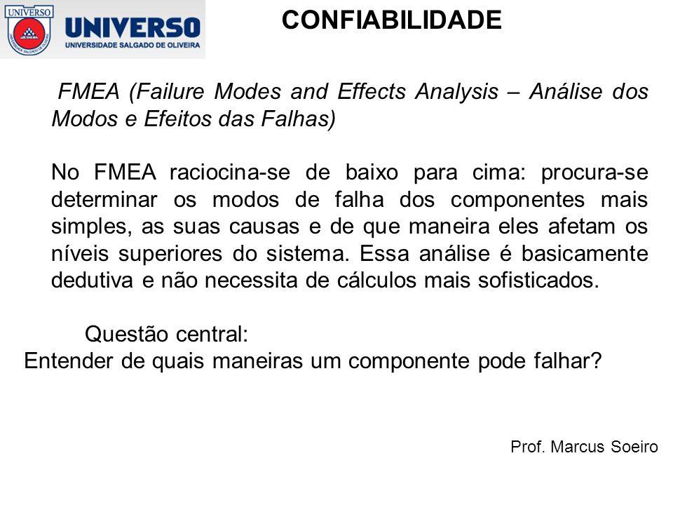 FMEA (Failure Modes and Effects Analysis – Análise dos Modos e Efeitos das Falhas)