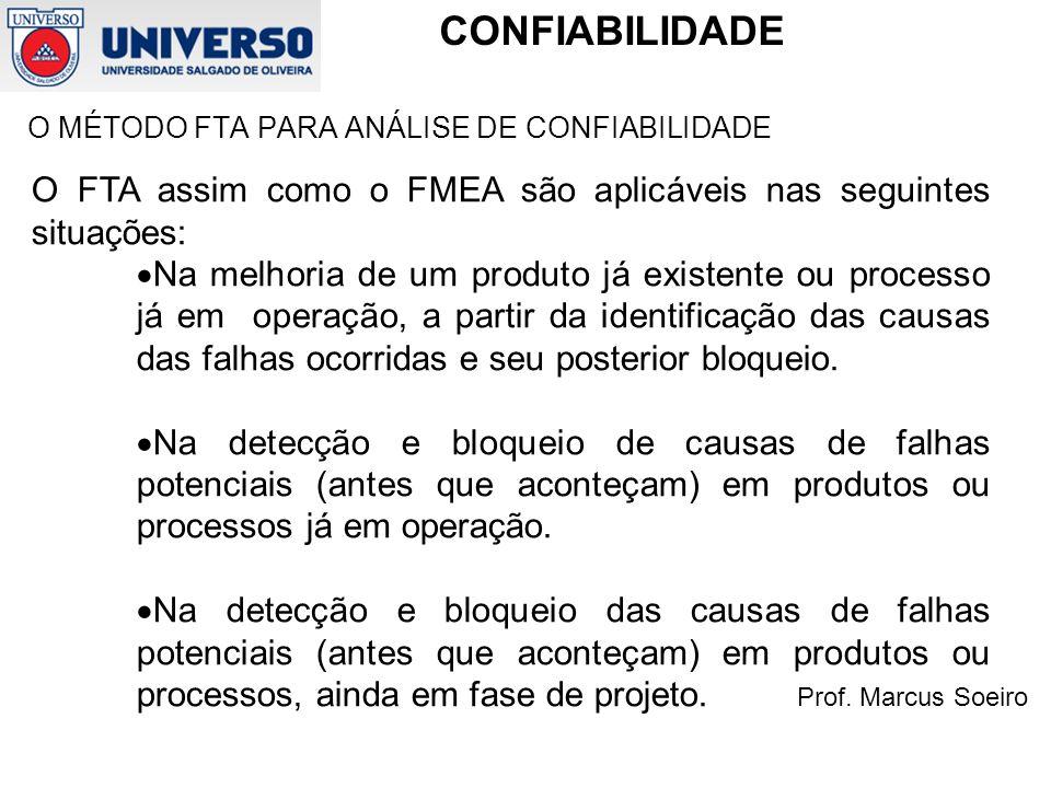 O FTA assim como o FMEA são aplicáveis nas seguintes situações: