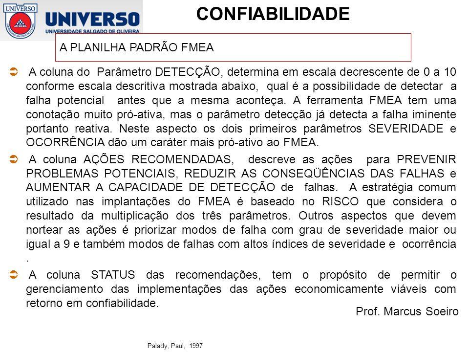 A PLANILHA PADRÃO FMEA