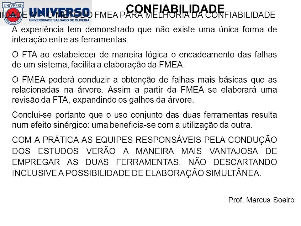 UNIDADE IV - O MÉTODO FMEA PARA MELHORIA DA CONFIABILIDADE