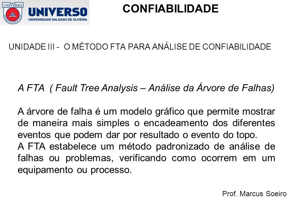 A FTA ( Fault Tree Analysis – Análise da Árvore de Falhas)