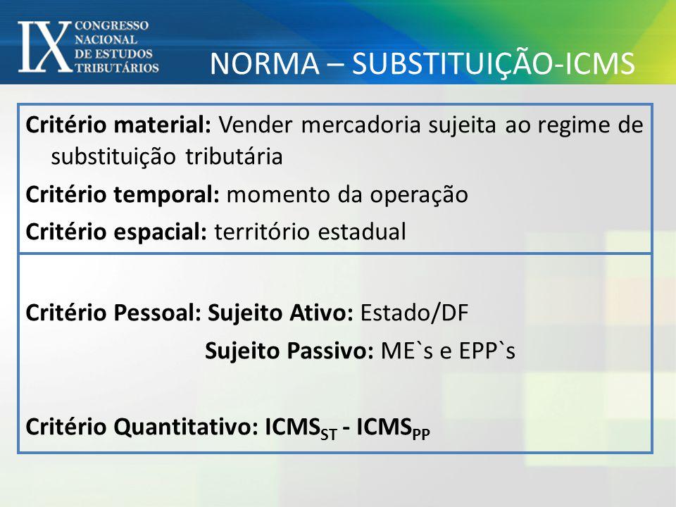 NORMA – SUBSTITUIÇÃO-ICMS