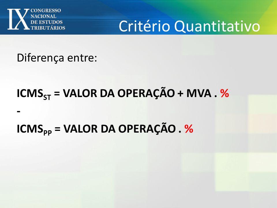 Critério Quantitativo
