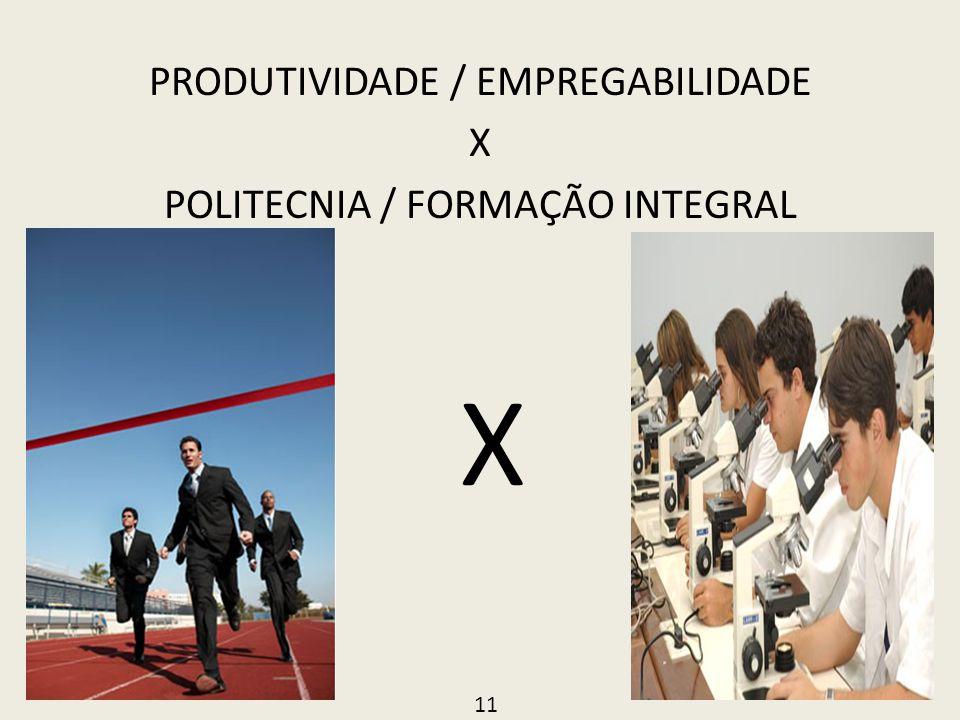 PRODUTIVIDADE / EMPREGABILIDADE X POLITECNIA / FORMAÇÃO INTEGRAL