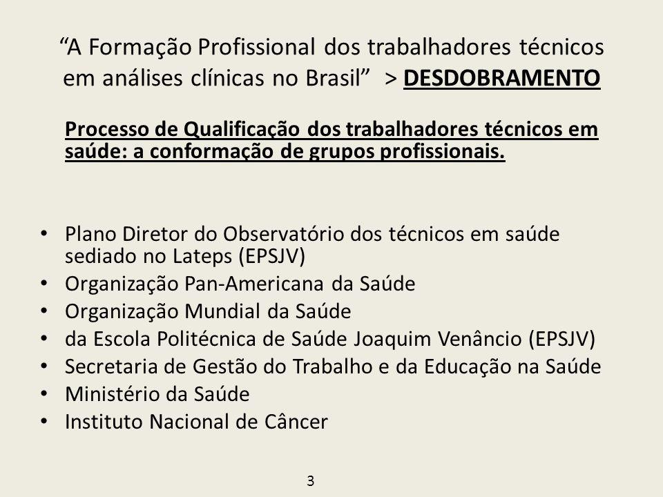 A Formação Profissional dos trabalhadores técnicos em análises clínicas no Brasil > DESDOBRAMENTO