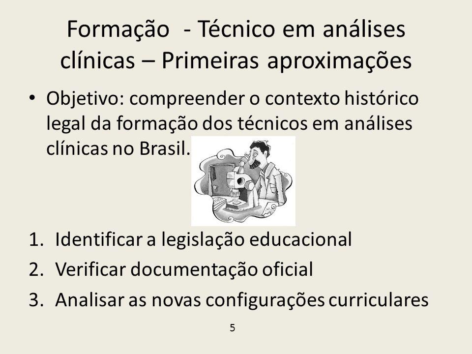 Formação - Técnico em análises clínicas – Primeiras aproximações