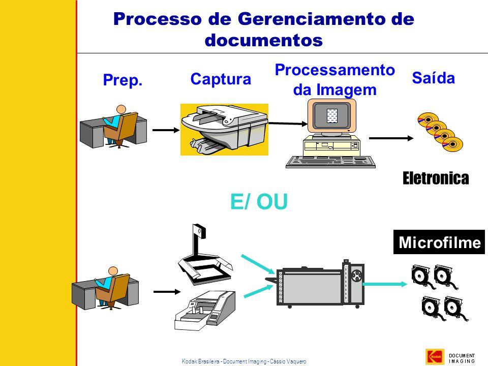 Processo de Gerenciamento de documentos