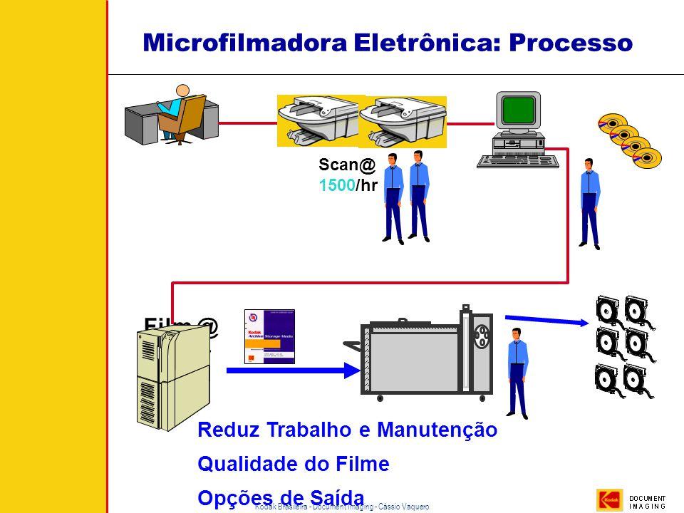 Microfilmadora Eletrônica: Processo