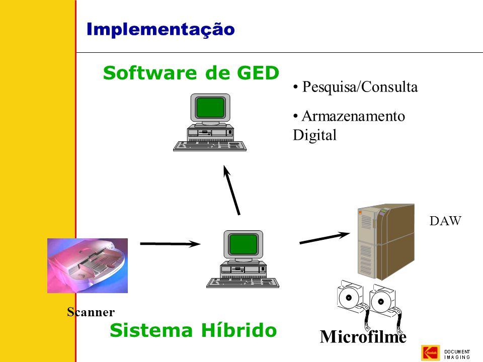 Software de GED Sistema Híbrido Microfilme Implementação