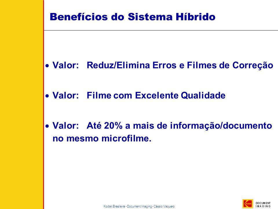 Benefícios do Sistema Híbrido