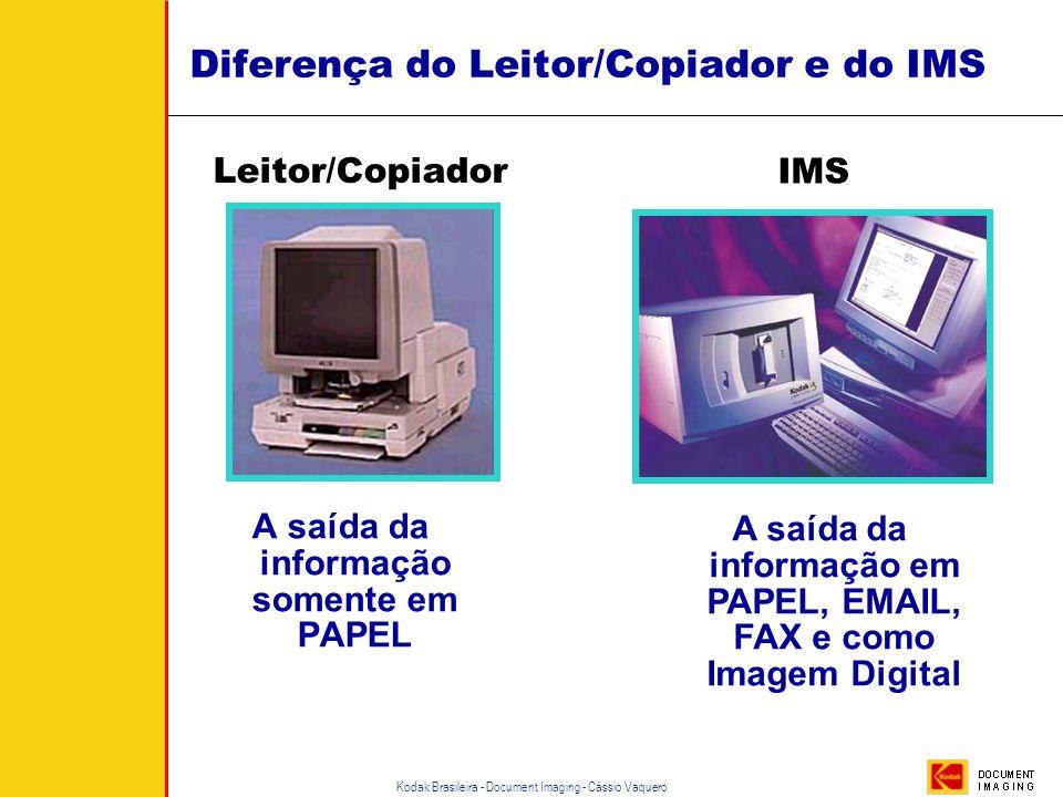 Diferença do Leitor/Copiador e do IMS