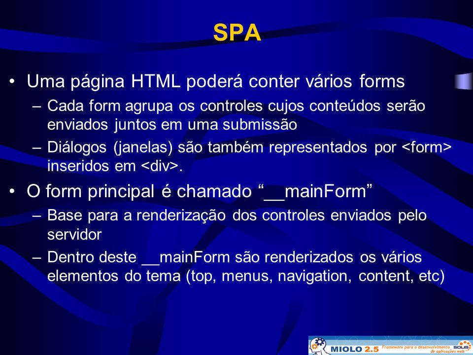 SPA Uma página HTML poderá conter vários forms