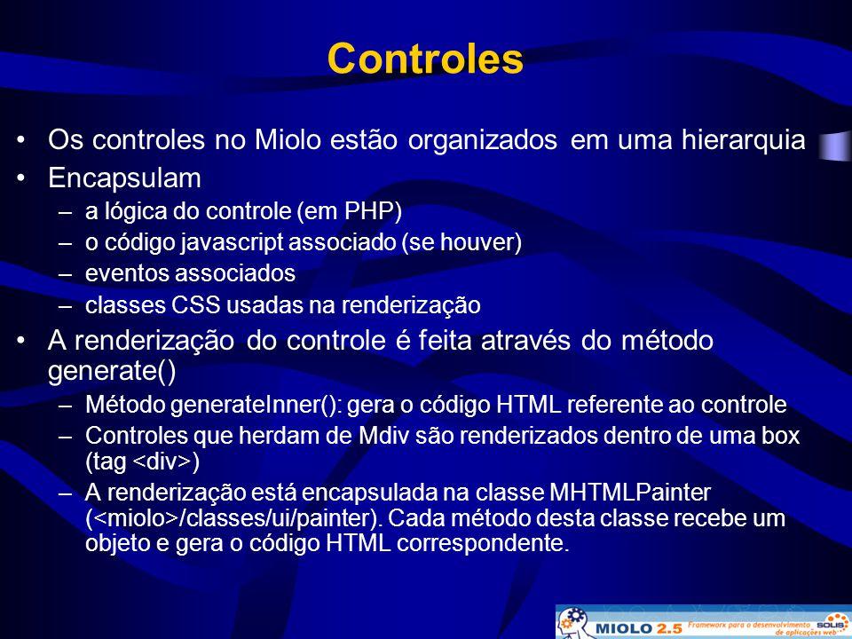 Controles Os controles no Miolo estão organizados em uma hierarquia