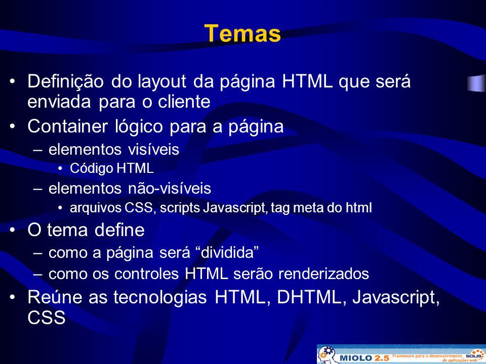 Temas Definição do layout da página HTML que será enviada para o cliente. Container lógico para a página.
