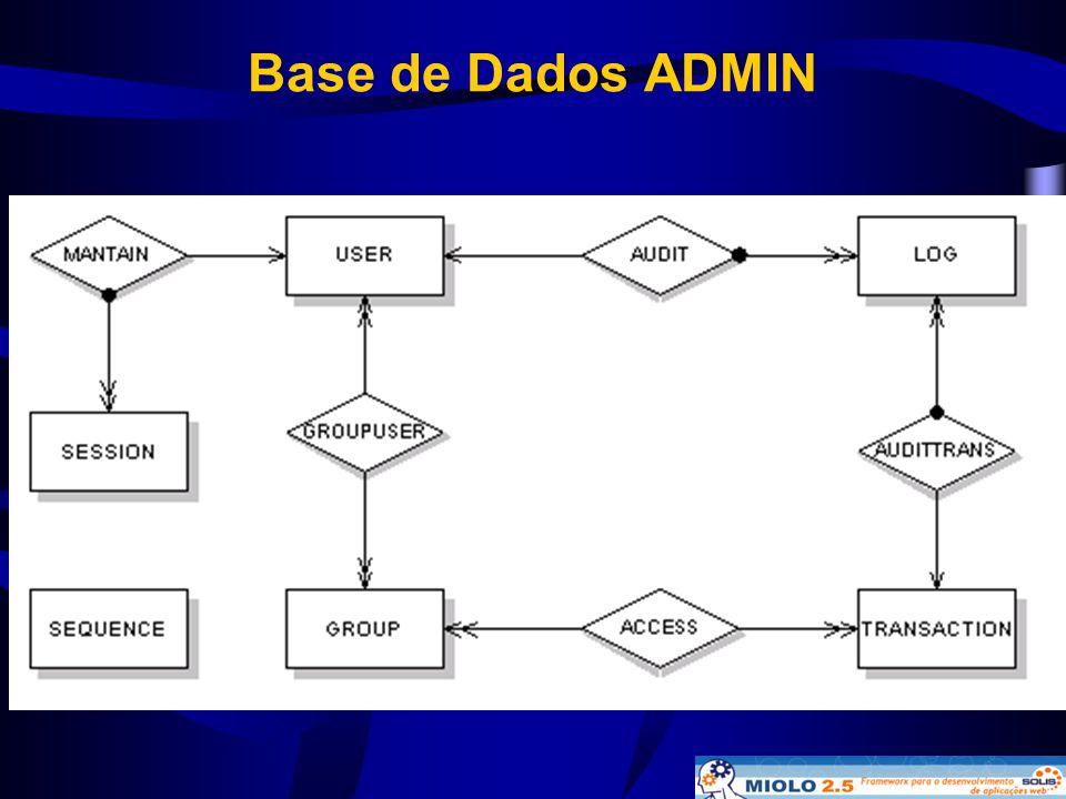 Base de Dados ADMIN
